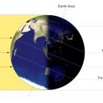 Winter Solstice – 21st December 17:11 UT